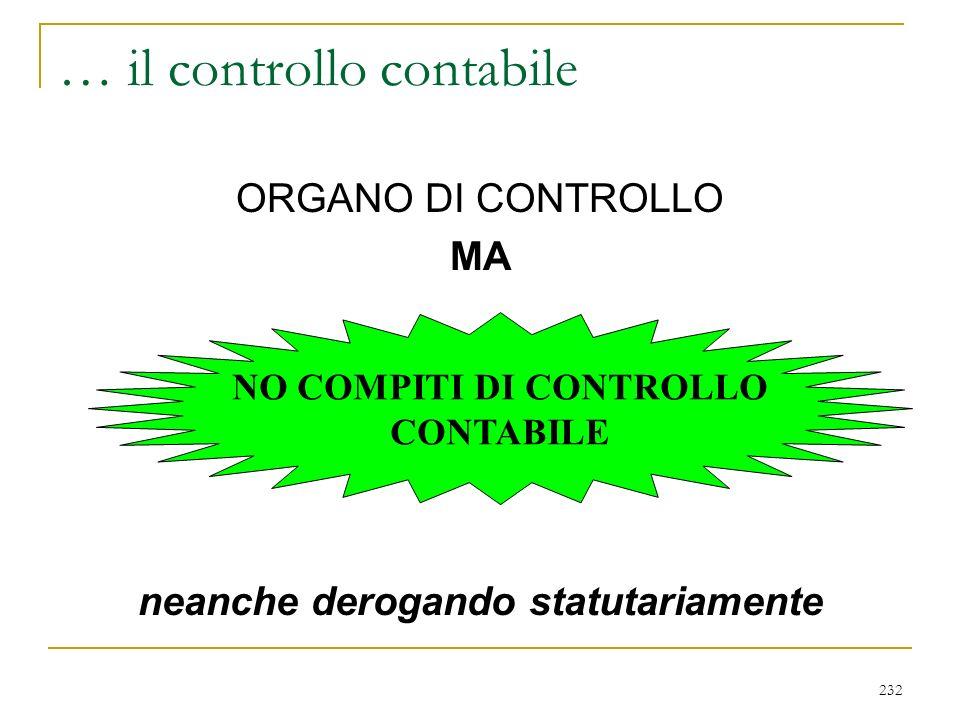 232 … il controllo contabile ORGANO DI CONTROLLO MA neanche derogando statutariamente NO COMPITI DI CONTROLLO CONTABILE