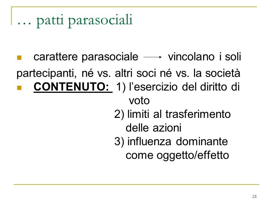 28 … patti parasociali carattere parasociale vincolano i soli partecipanti, né vs.