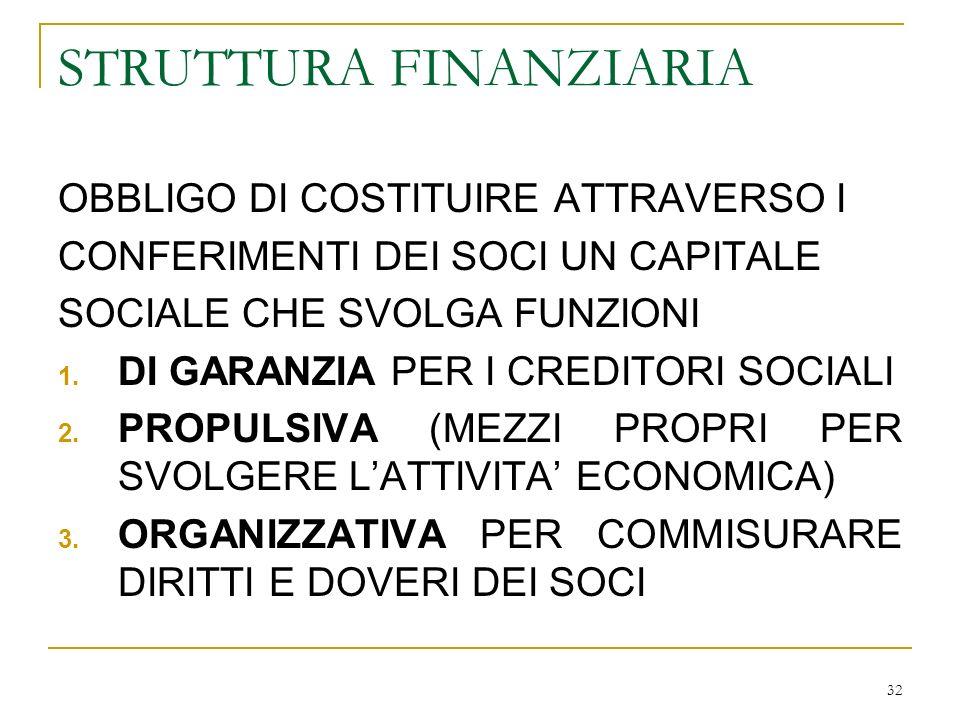 32 STRUTTURA FINANZIARIA OBBLIGO DI COSTITUIRE ATTRAVERSO I CONFERIMENTI DEI SOCI UN CAPITALE SOCIALE CHE SVOLGA FUNZIONI 1.