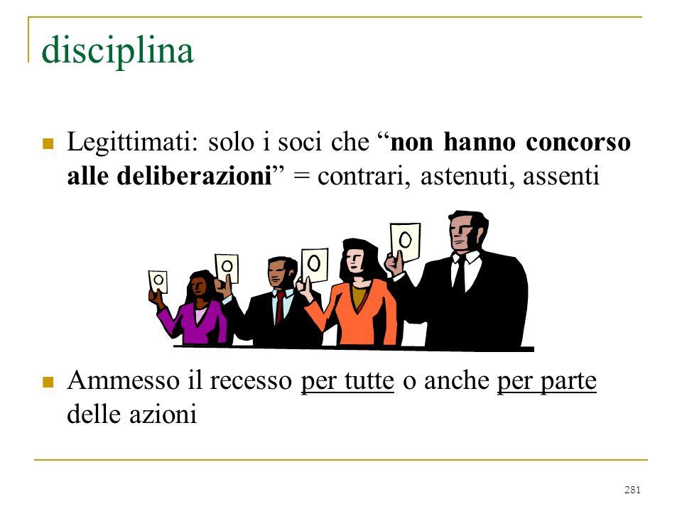 281 disciplina Legittimati: solo i soci che non hanno concorso alle deliberazioni = contrari, astenuti, assenti Ammesso il recesso per tutte o anche per parte delle azioni