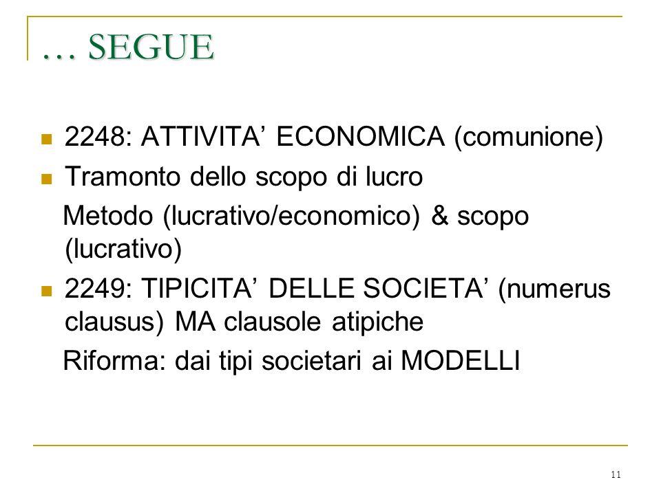 11 … SEGUE 2248: ATTIVITA ECONOMICA (comunione) Tramonto dello scopo di lucro Metodo (lucrativo/economico) & scopo (lucrativo) 2249: TIPICITA DELLE SOCIETA (numerus clausus) MA clausole atipiche Riforma: dai tipi societari ai MODELLI