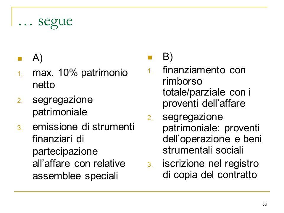 68 … segue A) 1.max. 10% patrimonio netto 2. segregazione patrimoniale 3.