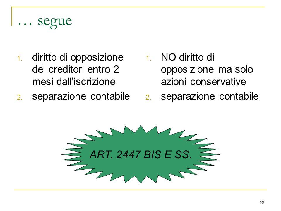 69 … segue 1.diritto di opposizione dei creditori entro 2 mesi dalliscrizione 2.