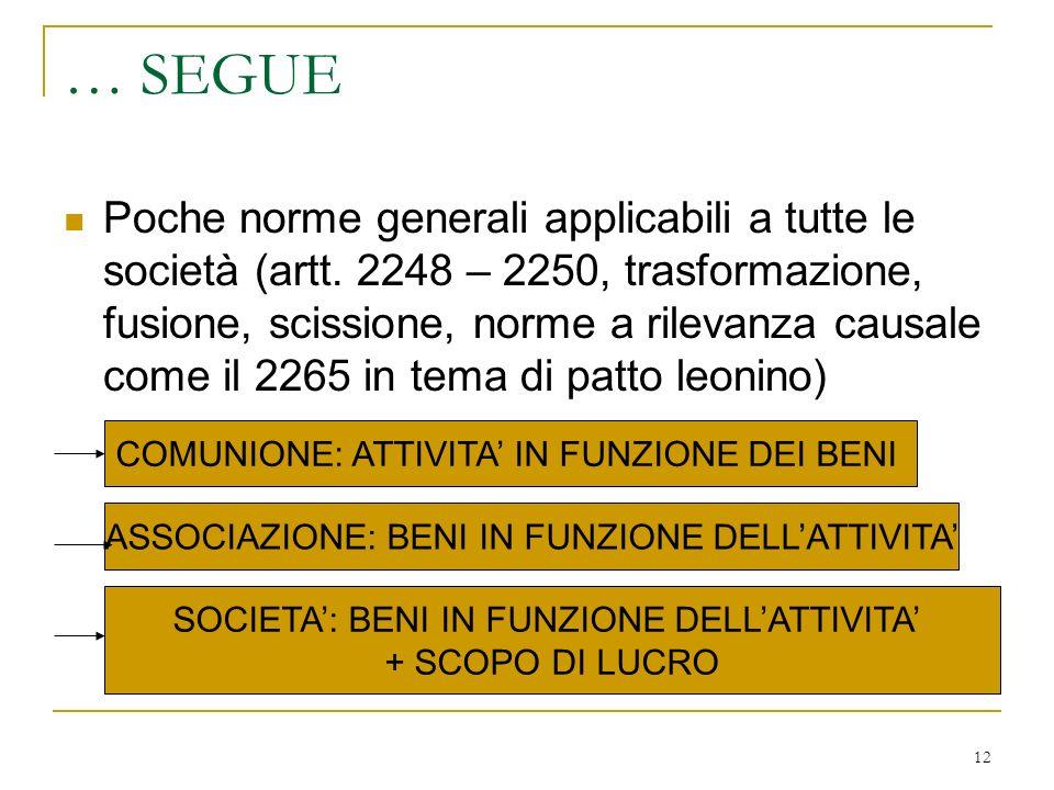33 CONFERIMENTI (art.2342) TIPI DI CONFERIMENTI IN DENARO SE NON DIVERSAMENTE PREVISTO NELLA.C.