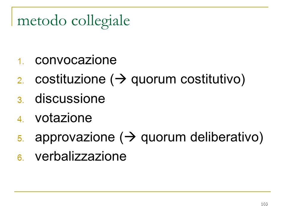 103 metodo collegiale 1.convocazione 2. costituzione ( quorum costitutivo) 3.