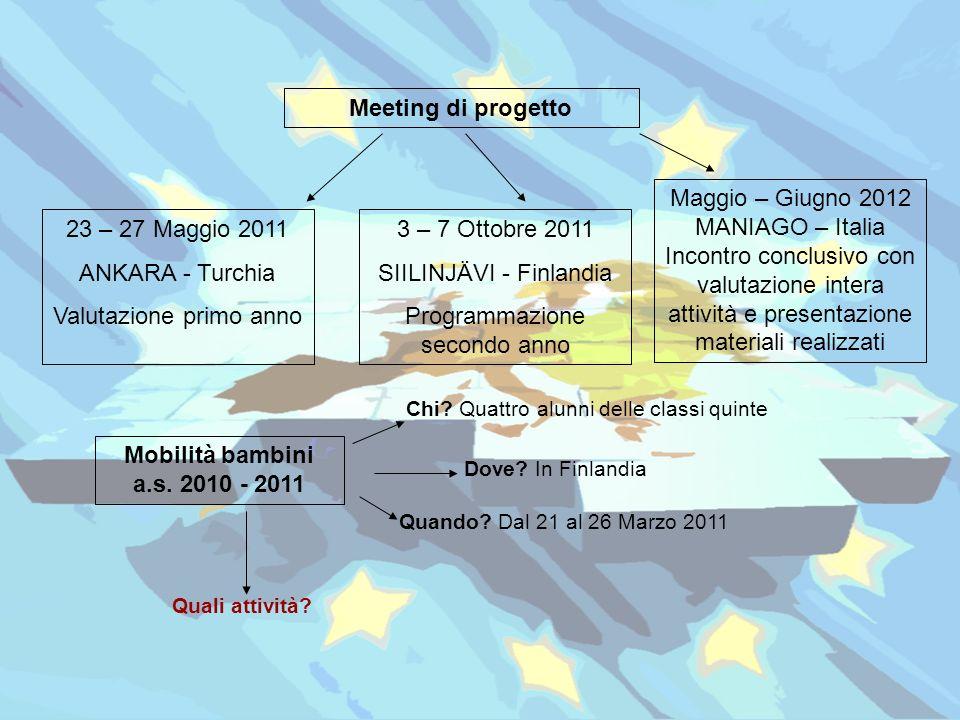 Meeting di progetto 23 – 27 Maggio 2011 ANKARA - Turchia Valutazione primo anno 3 – 7 Ottobre 2011 SIILINJÄVI - Finlandia Programmazione secondo anno
