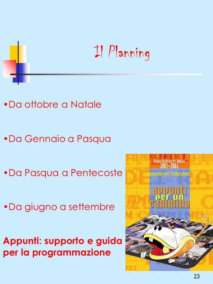 23 Il Planning Da ottobre a Natale Da Gennaio a Pasqua Da Pasqua a Pentecoste Da giugno a settembre Appunti: supporto e guida per la programmazione