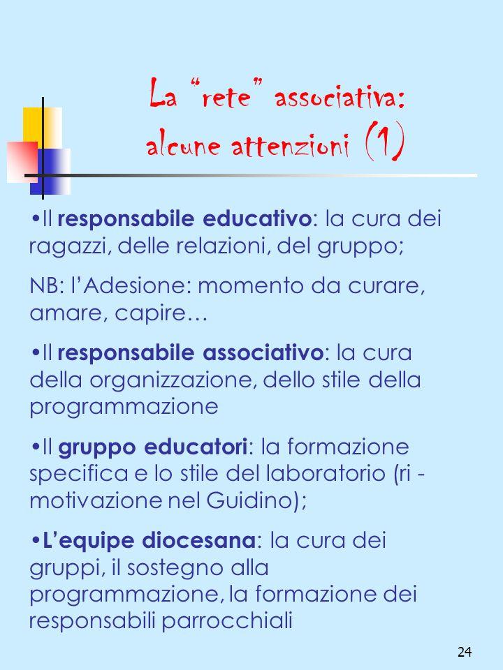 24 La rete associativa: alcune attenzioni (1) Il responsabile educativo : la cura dei ragazzi, delle relazioni, del gruppo; NB: lAdesione: momento da