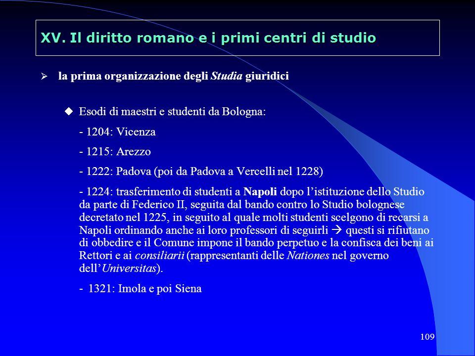 109 XV. Il diritto romano e i primi centri di studio la prima organizzazione degli Studia giuridici Esodi di maestri e studenti da Bologna: - 1204: Vi