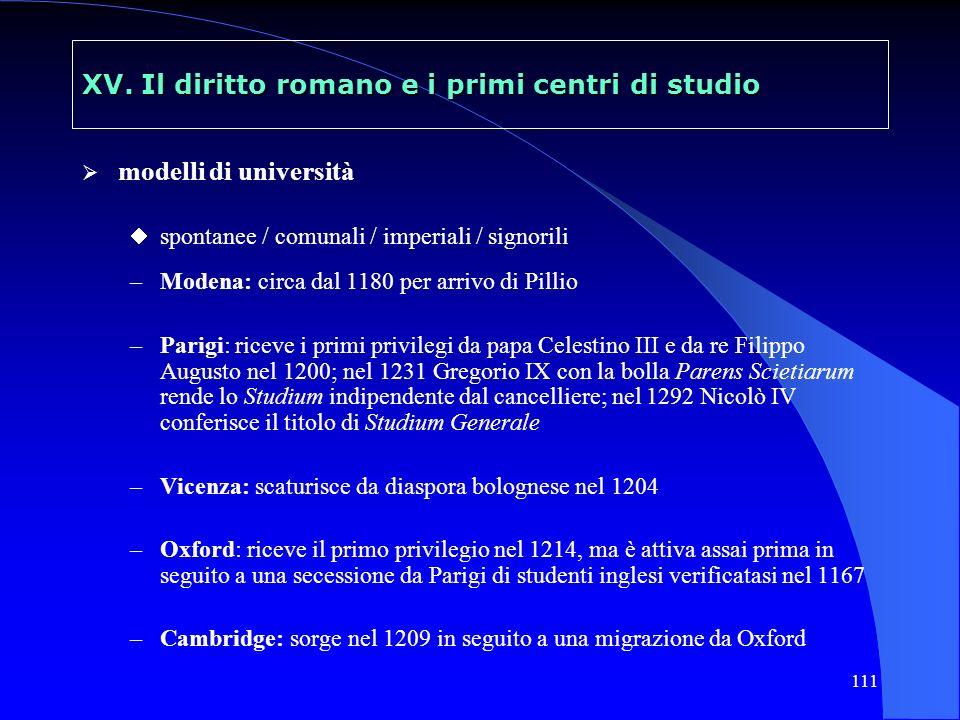 111 XV. Il diritto romano e i primi centri di studio modelli di università spontanee / comunali / imperiali / signorili –Modena: circa dal 1180 per ar