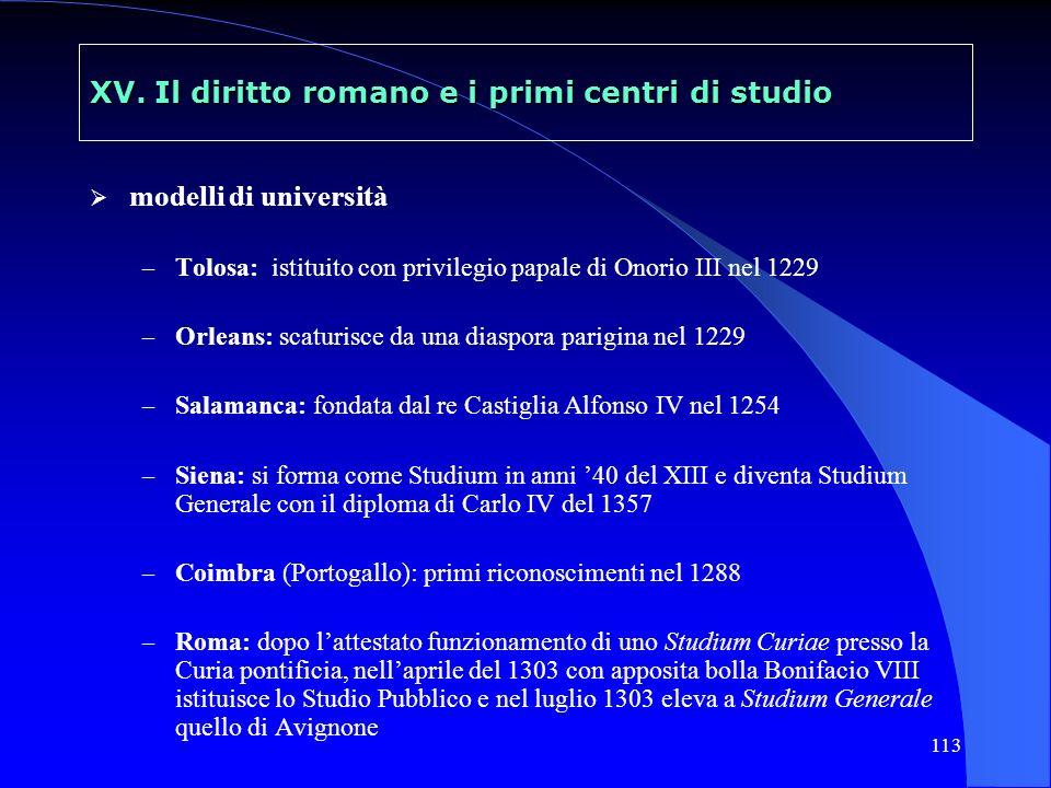 113 XV. Il diritto romano e i primi centri di studio modelli di università – Tolosa: istituito con privilegio papale di Onorio III nel 1229 – Orleans: