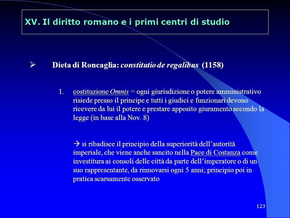 123 XV. Il diritto romano e i primi centri di studio Dieta di Roncaglia: constitutio de regalibus (1158) 1.costituzione Omnis = ogni giurisdizione o p