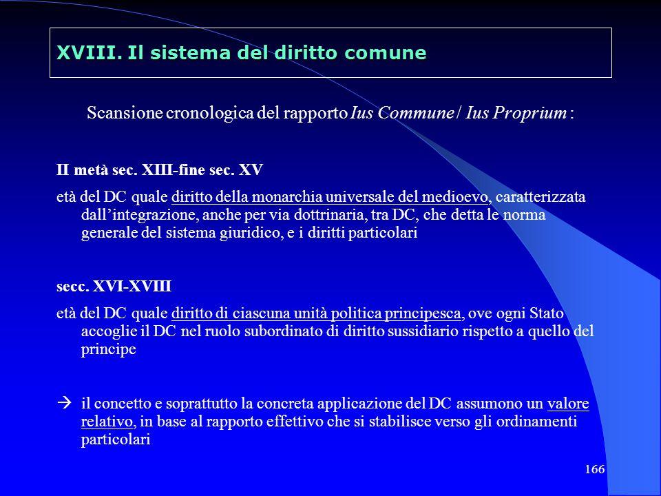 166 XVIII. Il sistema del diritto comune Scansione cronologica del rapporto Ius Commune / Ius Proprium : II metà sec. XIII-fine sec. XV età del DC qua