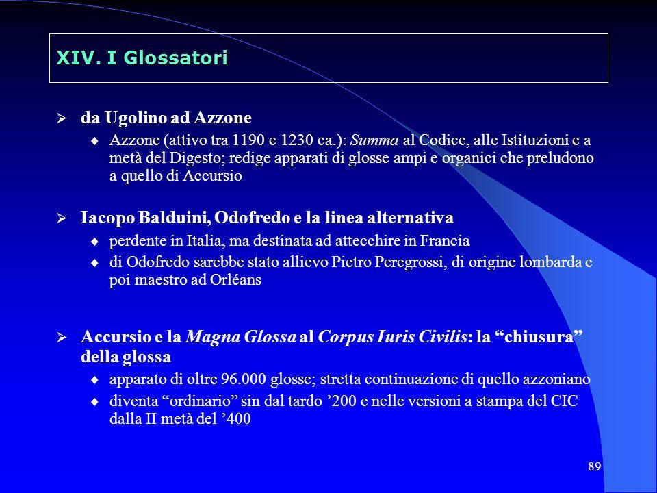89 XIV. I Glossatori da Ugolino ad Azzone Azzone (attivo tra 1190 e 1230 ca.): Summa al Codice, alle Istituzioni e a metà del Digesto; redige apparati