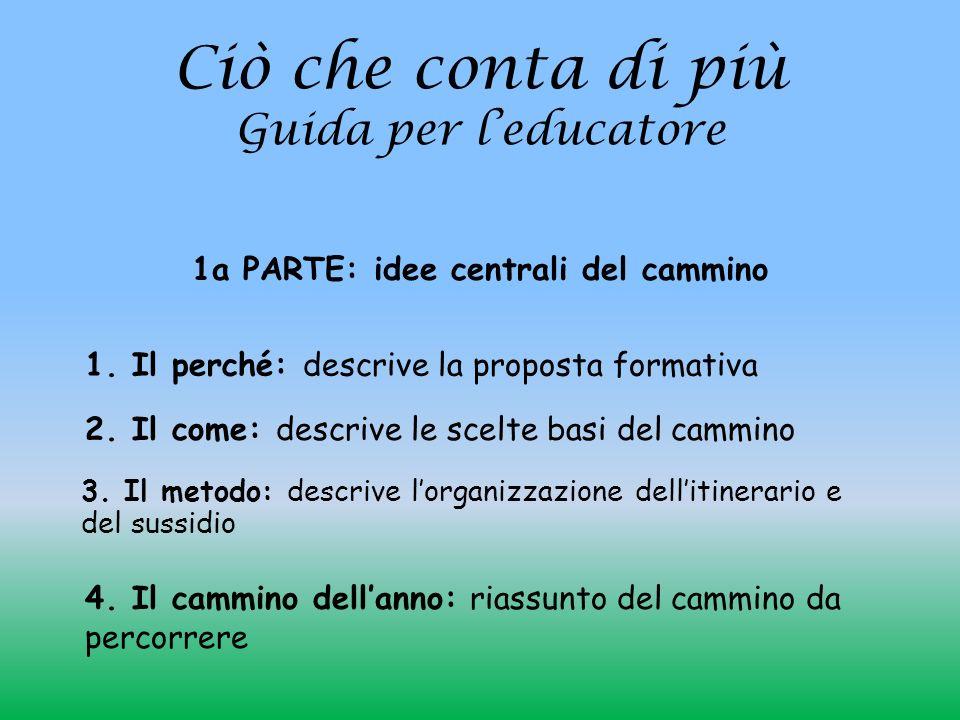 3. Il metodo: descrive lorganizzazione dellitinerario e del sussidio Ciò che conta di più Guida per leducatore 1a PARTE: idee centrali del cammino 1.