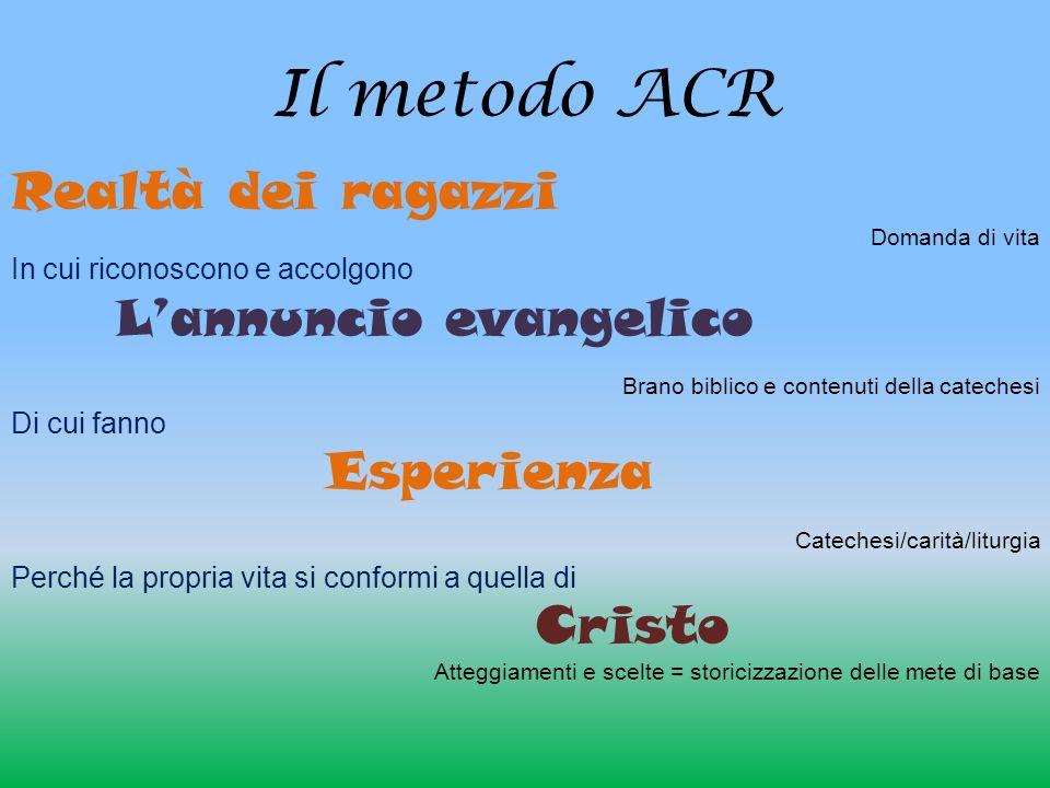 Il metodo ACR Realtà dei ragazzi Domanda di vita In cui riconoscono e accolgono Lannuncio evangelico Brano biblico e contenuti della catechesi Di cui