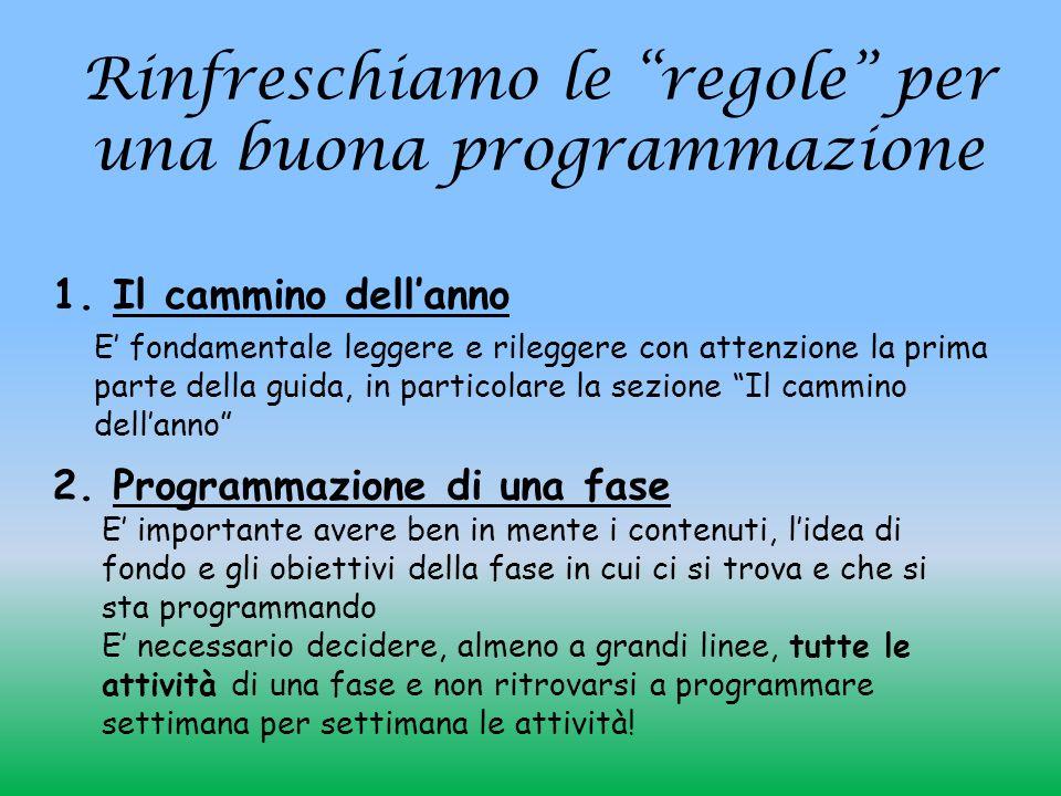 Rinfreschiamo le regole per una buona programmazione 1. Il cammino dellanno E fondamentale leggere e rileggere con attenzione la prima parte della gui