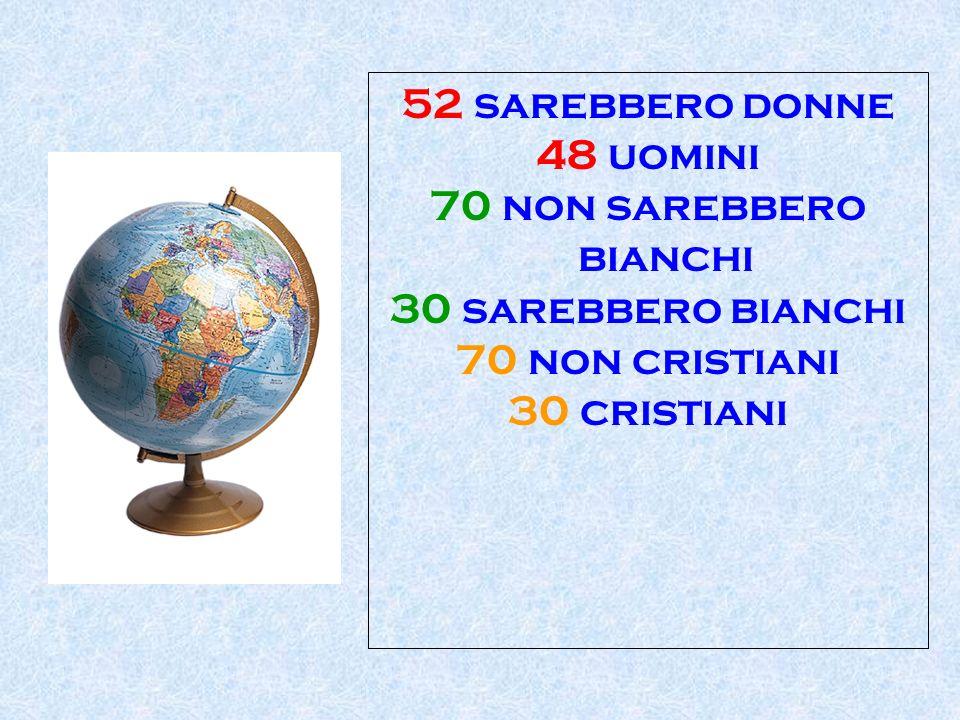 52 sarebbero donne 48 uomini 70 non sarebbero bianchi 30 sarebbero bianchi 70 non cristiani 30 cristiani