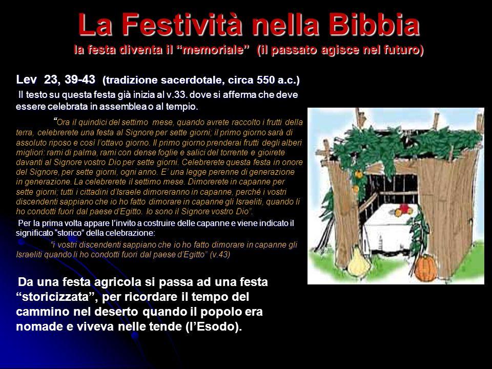 La Festività nella Bibbia la festa diventa il memoriale (il passato agisce nel futuro) Lev 23, 39-43 (tradizione sacerdotale, circa 550 a.c.) Lev 23,