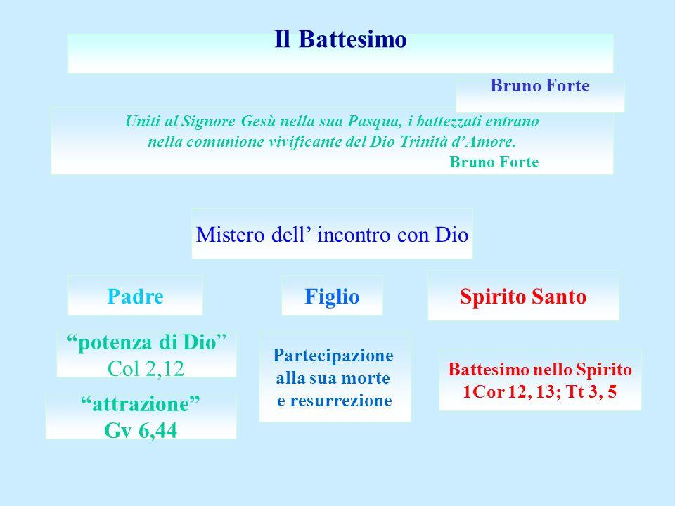 Il Battesimo Uniti al Signore Gesù nella sua Pasqua, i battezzati entrano nella comunione vivificante del Dio Trinità dAmore. Bruno Forte Mistero dell