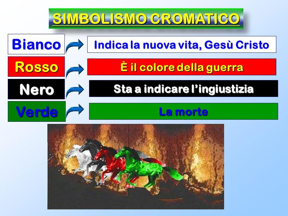 SIMBOLISMO CROMATICO Bianco Rosso Nero Verde Indica la nuova vita, Gesù Cristo È il colore della guerra Sta a indicare lingiustizia La morte