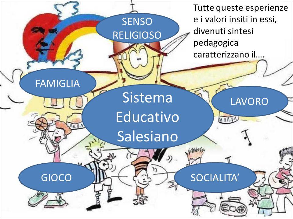 Sistema Educativo Salesiano FAMIGLIA SENSO RELIGIOSO LAVORO GIOCOSOCIALITA Tutte queste esperienze e i valori insiti in essi, divenuti sintesi pedagog