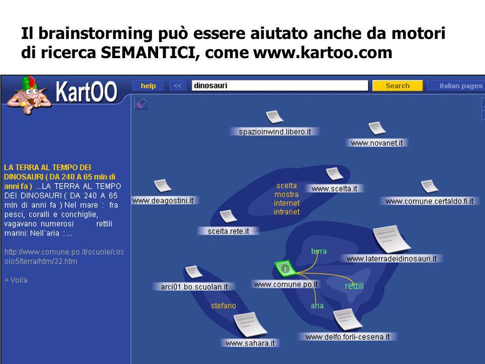 Il brainstorming può essere aiutato anche da motori di ricerca SEMANTICI, come www.kartoo.com