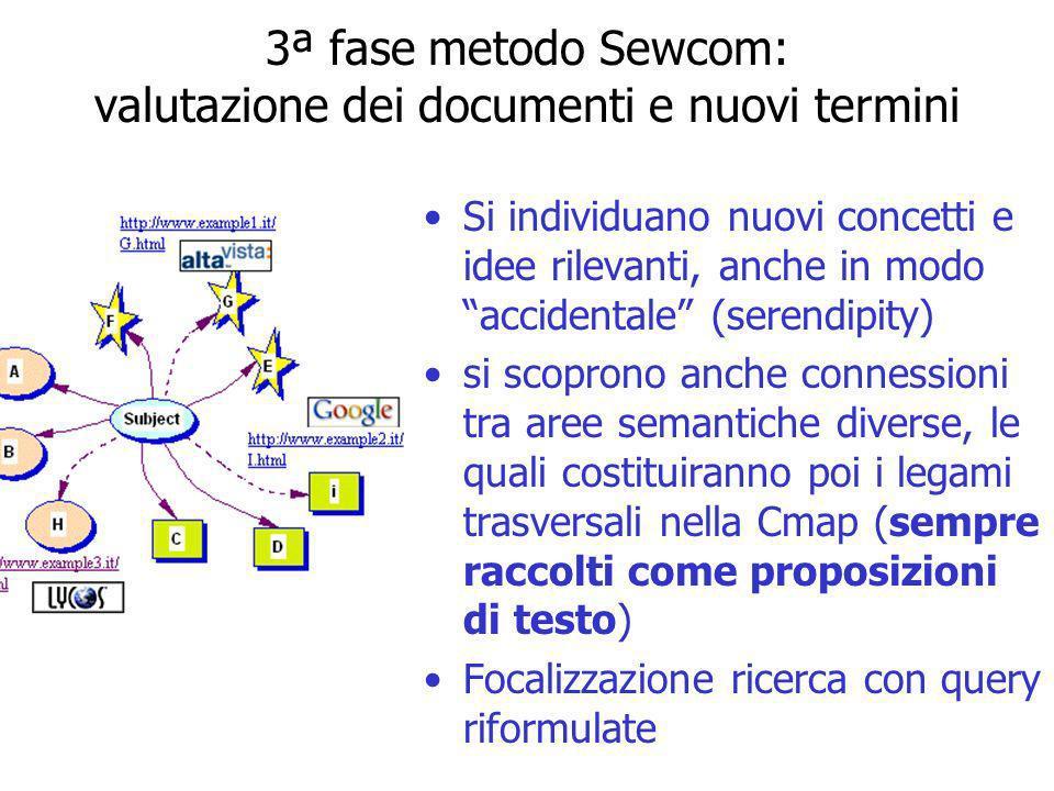 3ª fase metodo Sewcom: valutazione dei documenti e nuovi termini Si individuano nuovi concetti e idee rilevanti, anche in modo accidentale (serendipit