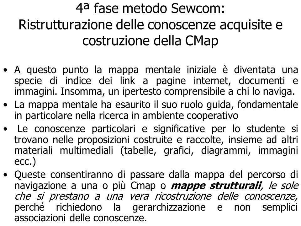 4ª fase metodo Sewcom: Ristrutturazione delle conoscenze acquisite e costruzione della CMap A questo punto la mappa mentale iniziale è diventata una s