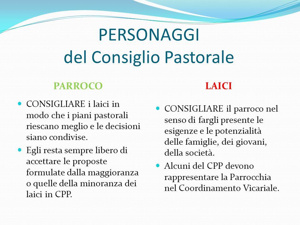 PERSONAGGI del Consiglio Pastorale PARROCO LAICI CONSIGLIARE i laici in modo che i piani pastorali riescano meglio e le decisioni siano condivise. Egl