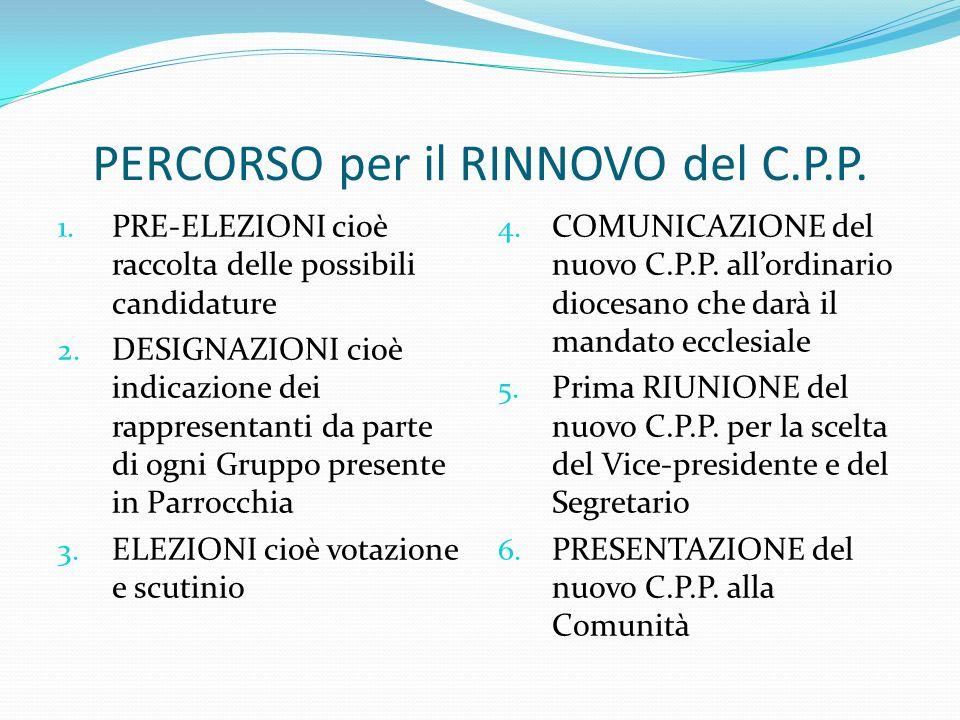 PERCORSO per il RINNOVO del C.P.P. 1. PRE-ELEZIONI cioè raccolta delle possibili candidature 2. DESIGNAZIONI cioè indicazione dei rappresentanti da pa