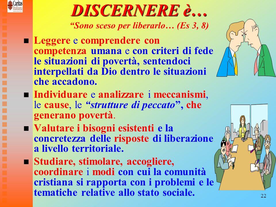 22 DISCERNERE è… DISCERNERE è… Sono sceso per liberarlo… (Es 3, 8) Leggere e comprendere con competenza umana e con criteri di fede le situazioni di p