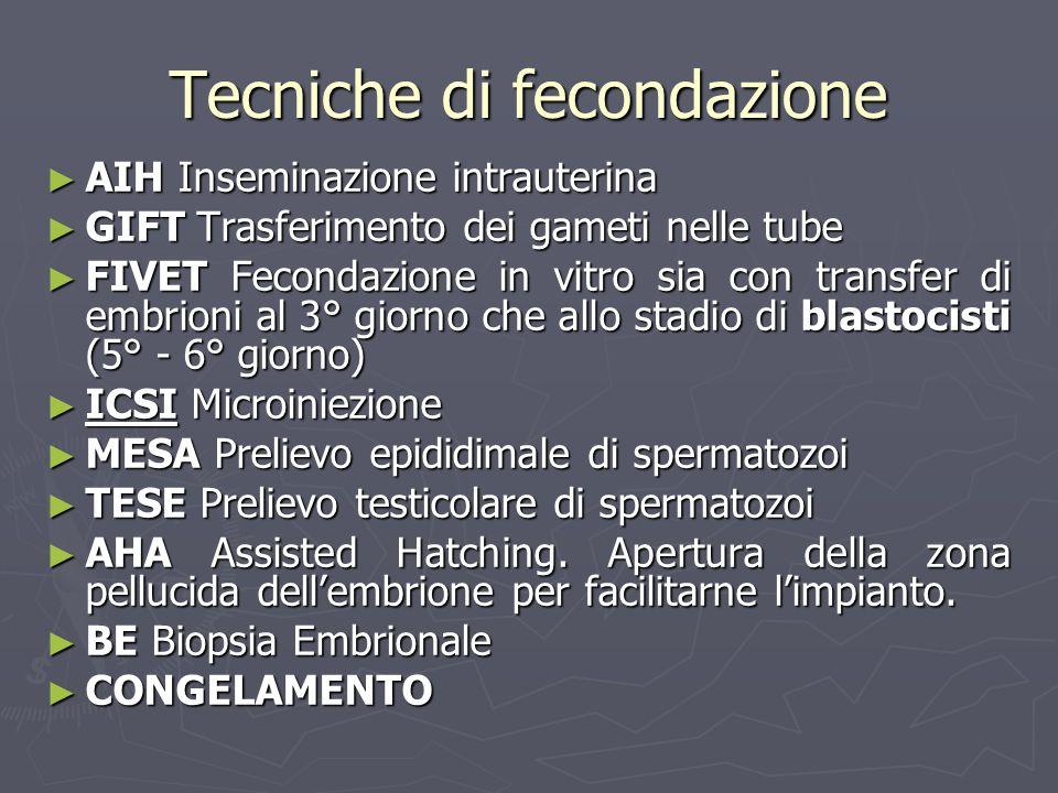 Tecniche di fecondazione AIH Inseminazione intrauterina AIH Inseminazione intrauterina GIFT Trasferimento dei gameti nelle tube GIFT Trasferimento dei