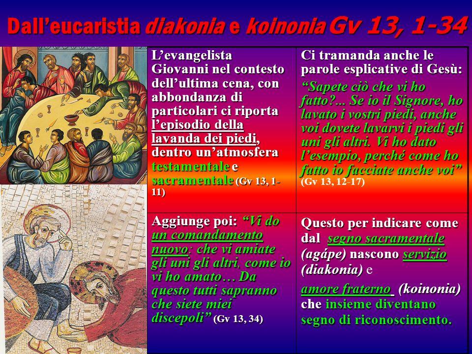 Dalleucaristia diakoniae koinonia Gv 13, 1-34 Dalleucaristia diakonia e koinonia Gv 13, 1-34 Levangelista Giovanni nel contesto dellultima cena, con a