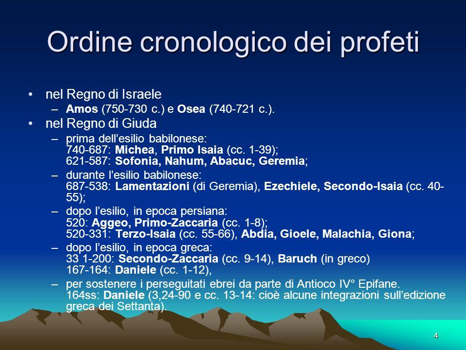 4 Ordine cronologico dei profeti nel Regno di Israele –Amos (750-730 c.) e Osea (740-721 c.). nel Regno di Giuda –prima dellesilio babilonese: 740-687