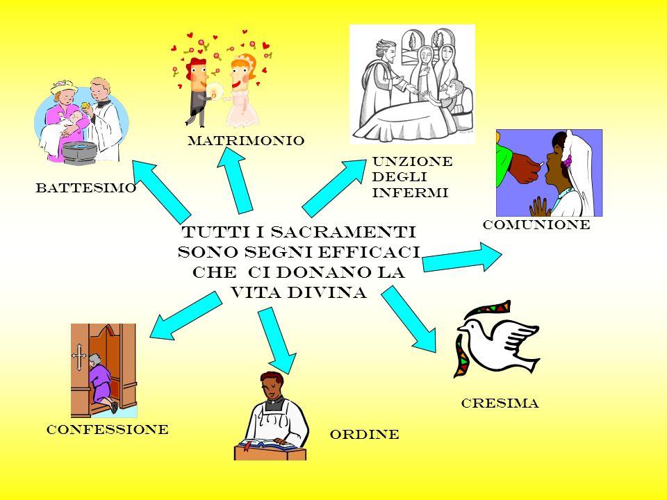 BATTESIMO CONFESSIONE COMUNIONE CRESIMA TUTTI I SACRAMENTI SONO SEGNI EFFICACI CHE ci donaNO la VITA DIVINA matrimonio Unzione degli infermi Ordine