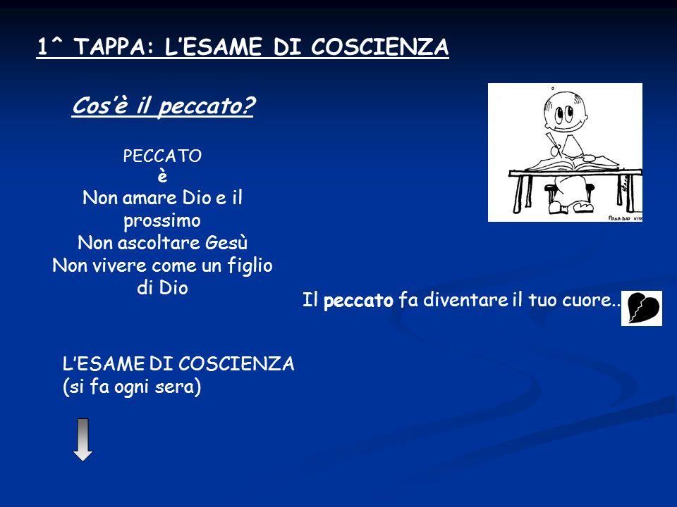 1^ TAPPA: LESAME DI COSCIENZA Cosè il peccato.