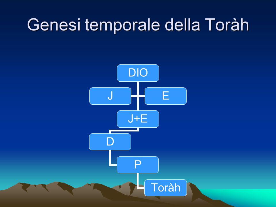 Genesi temporale della Toràh DIO J+E D P Toràh JE