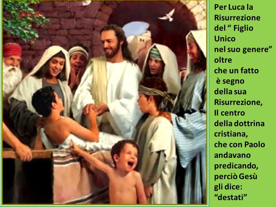 Per Luca la Risurrezione del Figlio Unico nel suo genere oltre che un fatto è segno della sua Risurrezione, Il centro della dottrina cristiana, che co