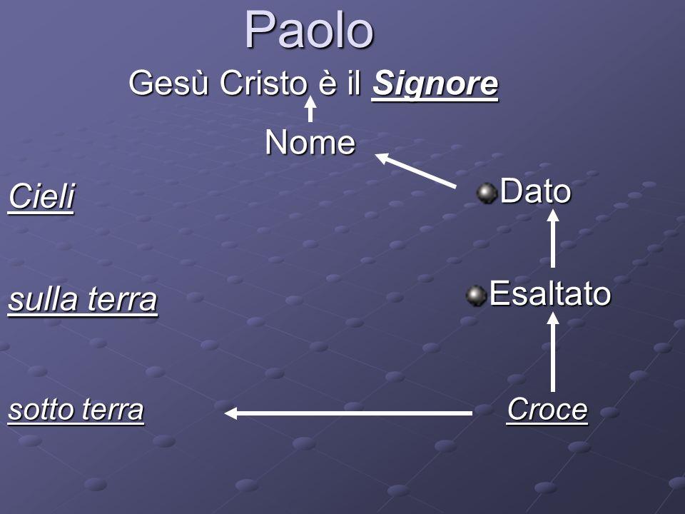 PaoloGesù Cristo è il Signore Cieli sulla terra Dato Esaltato sotto terra Croce Nome