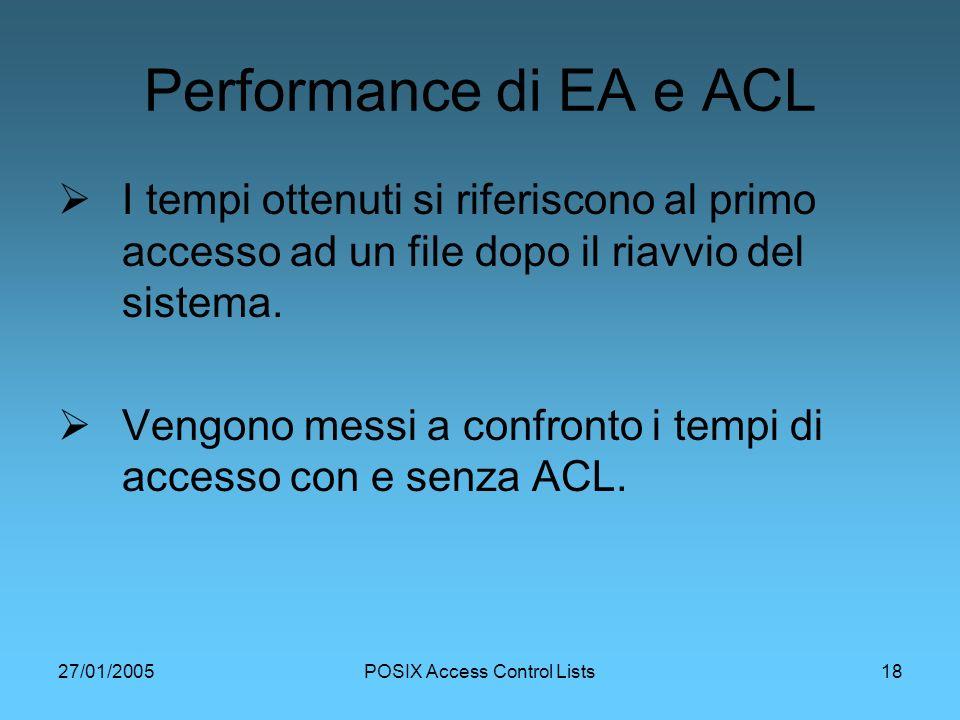 27/01/2005POSIX Access Control Lists18 Performance di EA e ACL I tempi ottenuti si riferiscono al primo accesso ad un file dopo il riavvio del sistema.