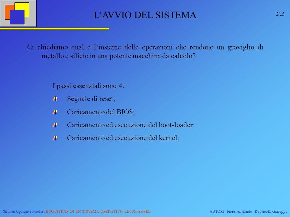 Sistemi Operativi Mod.B: BOOTSTRAP DI UN SISTEMA OPERATIVO LINUX BASEDAUTORI: Fiore Armando De Nicola Giuseppe Cosa accade quando viene premuto il tasto power di un PC.