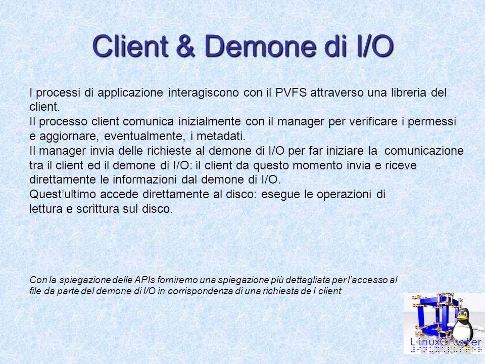 Client & Demone di I/O I processi di applicazione interagiscono con il PVFS attraverso una libreria del client.