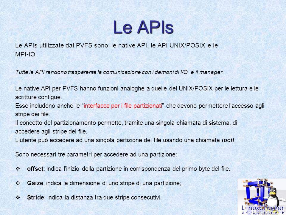 Le APIs Le APIs utilizzate dal PVFS sono: le native API, le API UNIX/POSIX e le MPI-IO.