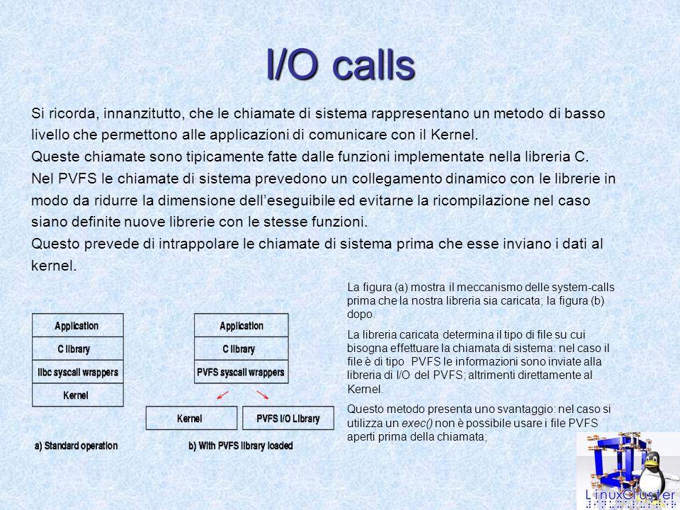 I/O calls Si ricorda, innanzitutto, che le chiamate di sistema rappresentano un metodo di basso livello che permettono alle applicazioni di comunicare con il Kernel.