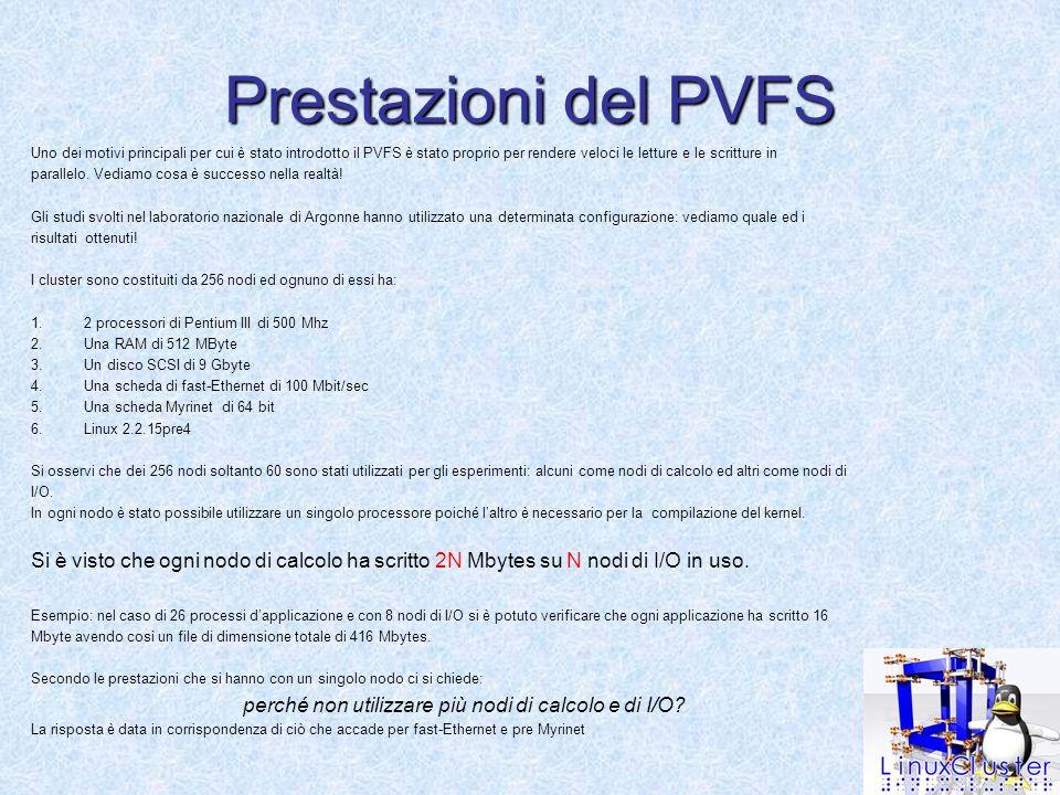 Prestazioni del PVFS Uno dei motivi principali per cui è stato introdotto il PVFS è stato proprio per rendere veloci le letture e le scritture in parallelo.