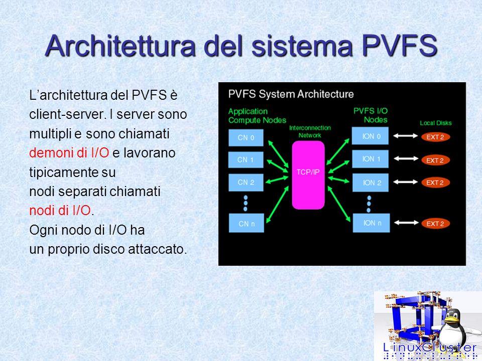 Architettura del sistema PVFS Larchitettura del PVFS è client-server.