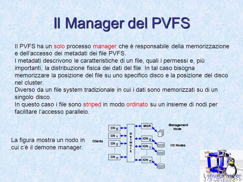 Il Manager del PVFS Il PVFS ha un solo processo manager che è responsabile della memorizzazione e dellaccesso dei metadati dei file PVFS.
