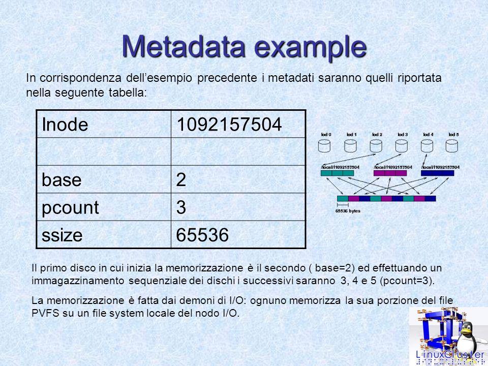 Metadata example Inode1092157504 base2 pcount3 ssize65536 In corrispondenza dellesempio precedente i metadati saranno quelli riportata nella seguente tabella: Il primo disco in cui inizia la memorizzazione è il secondo ( base=2) ed effettuando un immagazzinamento sequenziale dei dischi i successivi saranno 3, 4 e 5 (pcount=3).
