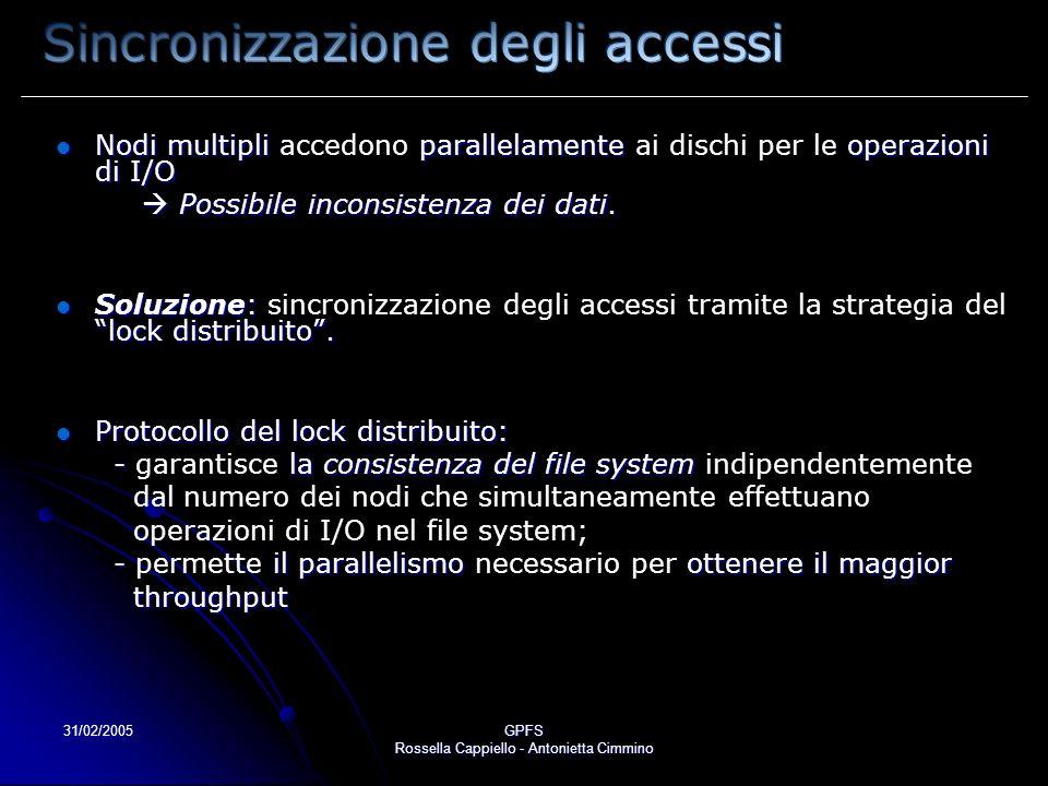 31/02/2005GPFS Rossella Cappiello - Antonietta Cimmino Nodi multipliparallelamenteoperazioni di I/O Nodi multipli accedono parallelamente ai dischi pe